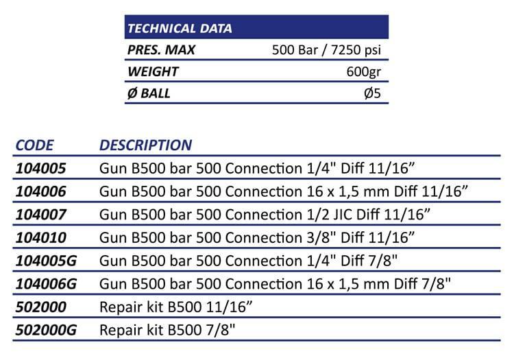 B500 Spray Gun Technical Specifications