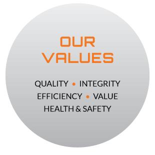SCT - Our Values